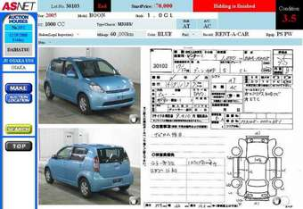 2005 Daihatsu BOON Pictures