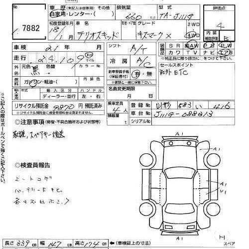 daihatsu charade cars wiring diagram and fuse box